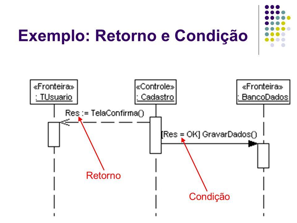Exemplo: Retorno e Condição