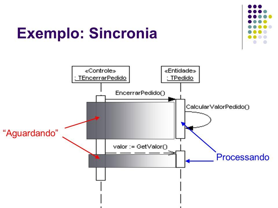 Exemplo: Sincronia Aguardando Processando