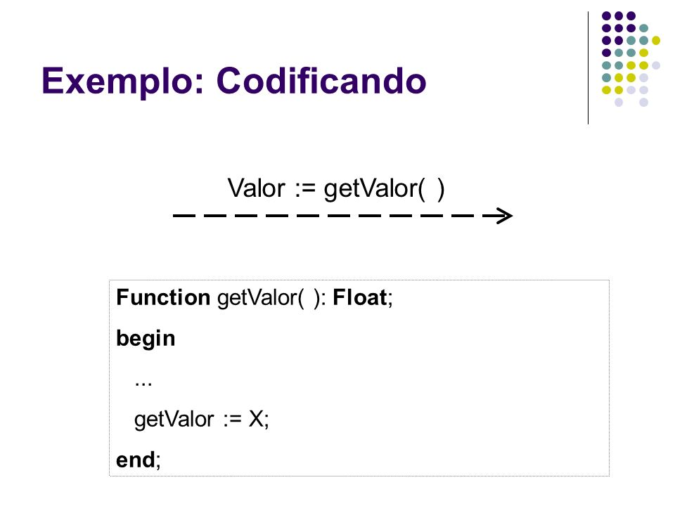 Exemplo: Codificando Valor := getValor( ) Function getValor( ): Float;