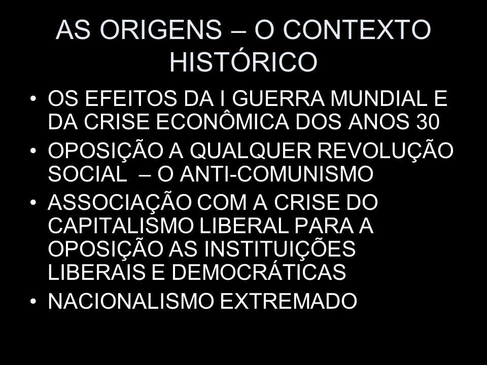 AS ORIGENS – O CONTEXTO HISTÓRICO