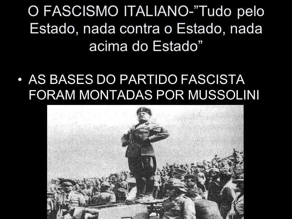 O FASCISMO ITALIANO- Tudo pelo Estado, nada contra o Estado, nada acima do Estado
