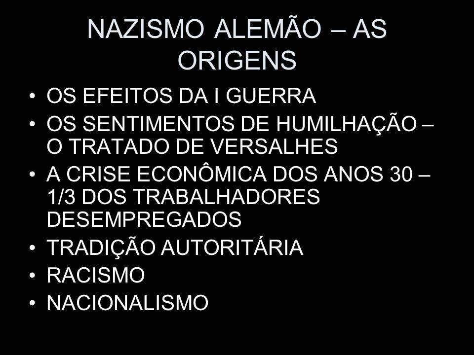 NAZISMO ALEMÃO – AS ORIGENS