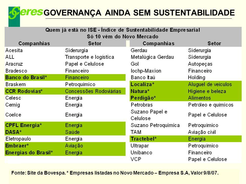 GOVERNANÇA AINDA SEM SUSTENTABILIDADE