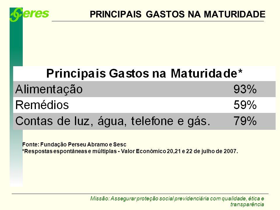 PRINCIPAIS GASTOS NA MATURIDADE