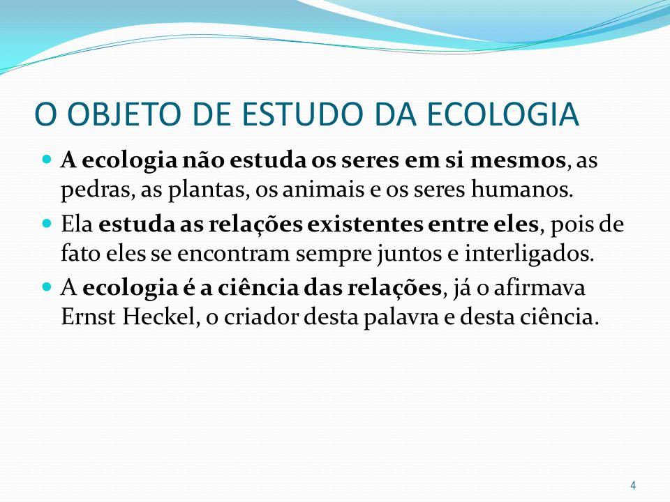 O OBJETO DE ESTUDO DA ECOLOGIA