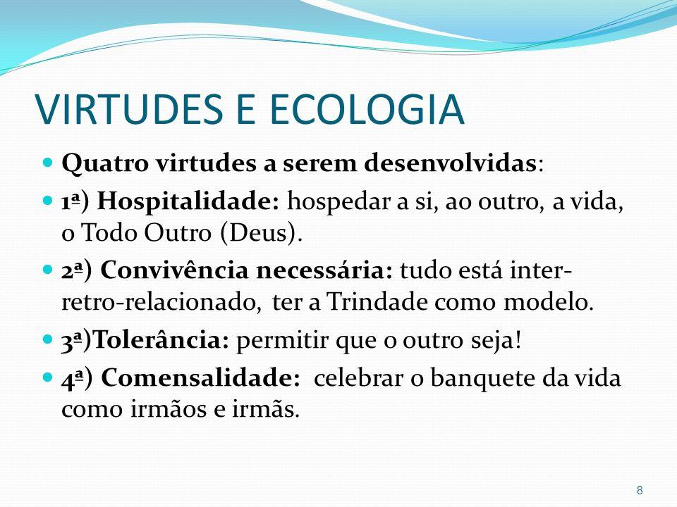 VIRTUDES E ECOLOGIA Quatro virtudes a serem desenvolvidas:
