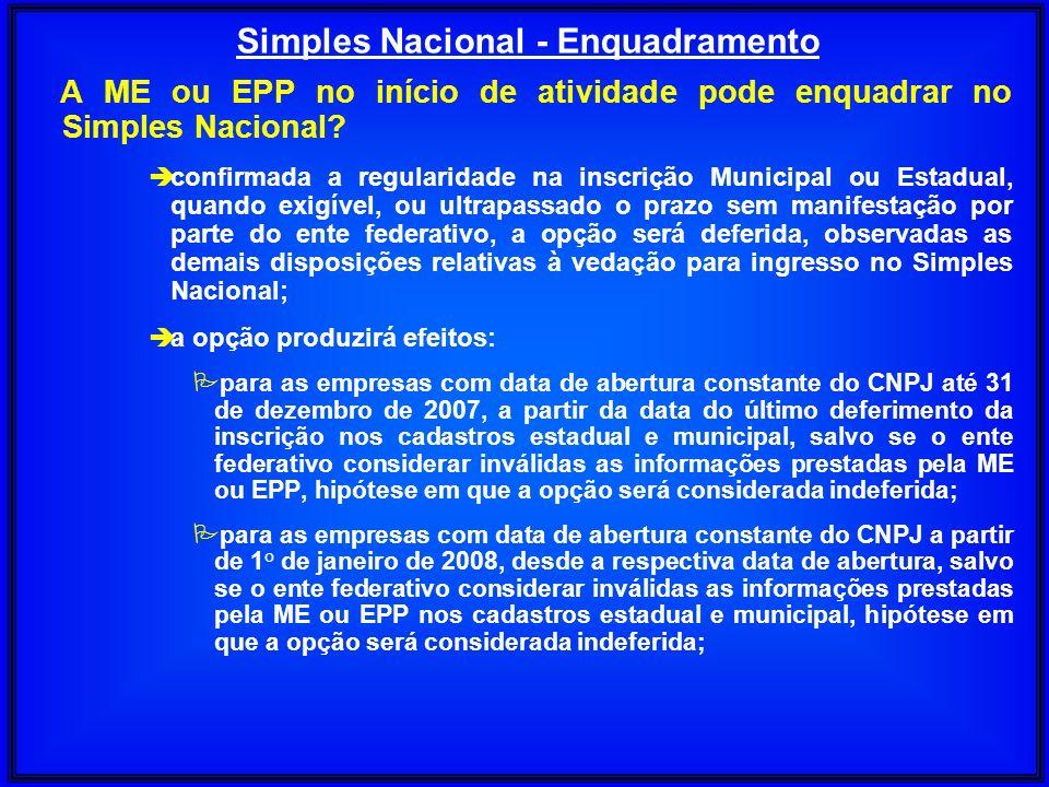 Simples Nacional - Enquadramento