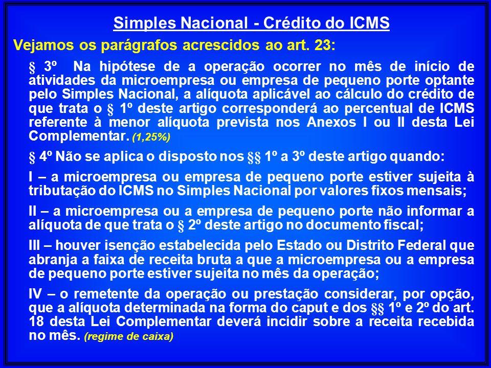 Simples Nacional - Crédito do ICMS