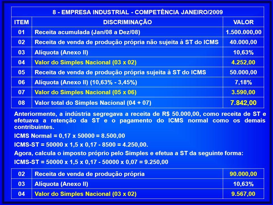 8 - EMPRESA INDUSTRIAL - COMPETÊNCIA JANEIRO/2009