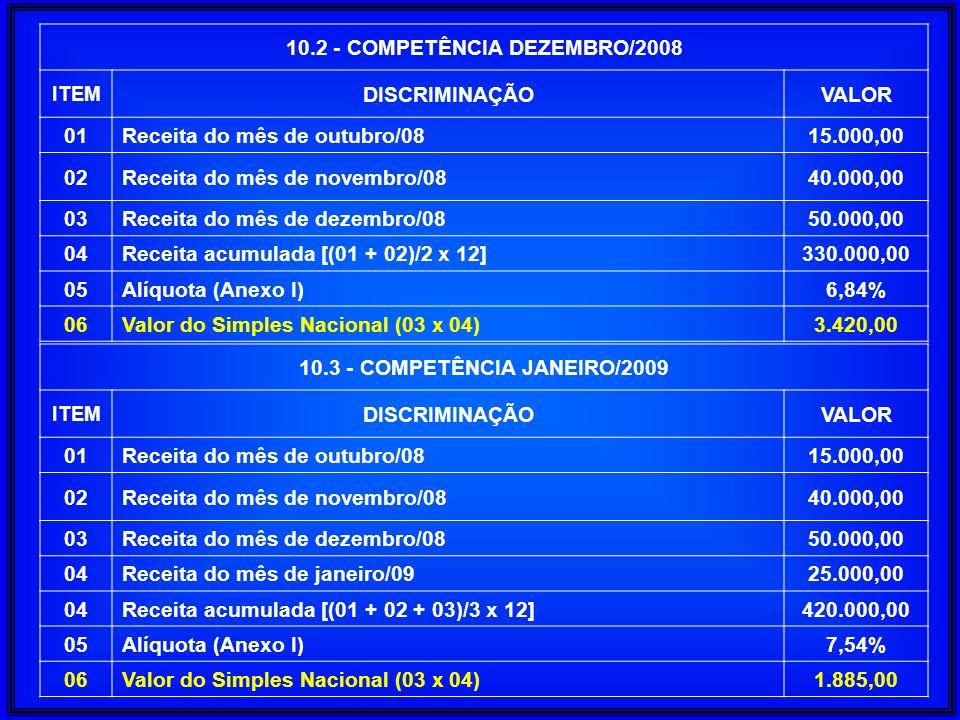 10.2 - COMPETÊNCIA DEZEMBRO/2008 10.3 - COMPETÊNCIA JANEIRO/2009