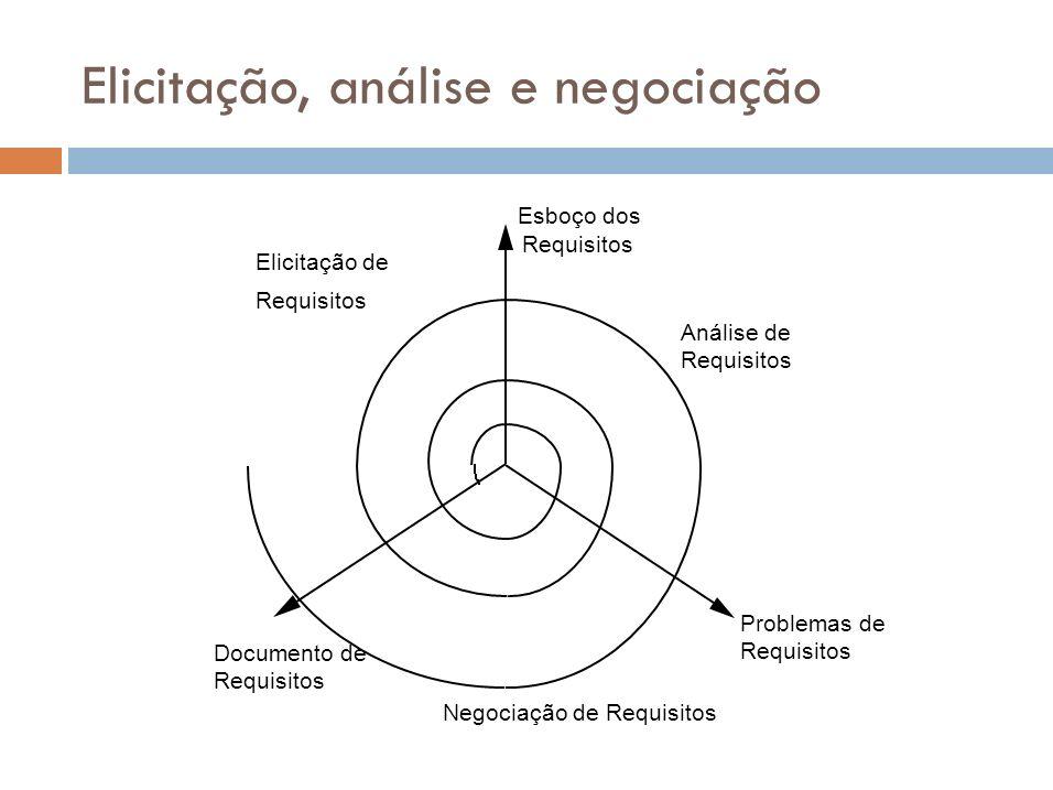 Elicitação, análise e negociação