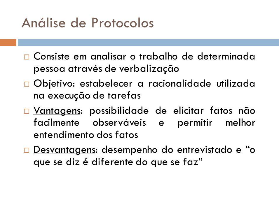 Análise de ProtocolosConsiste em analisar o trabalho de determinada pessoa através de verbalização.