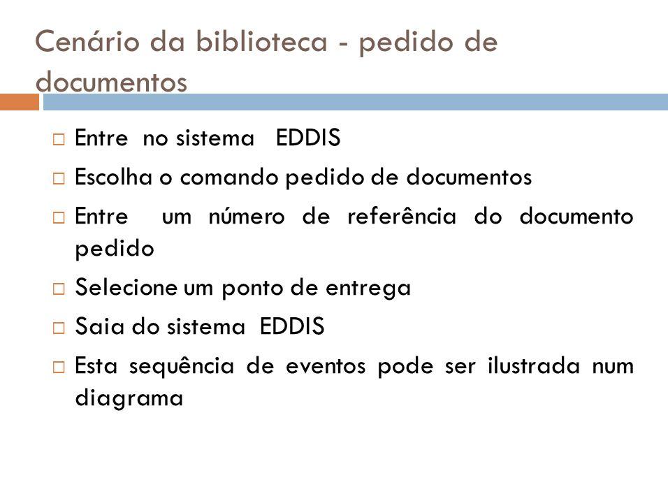 Cenário da biblioteca - pedido de documentos