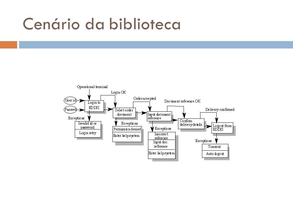Cenário da biblioteca