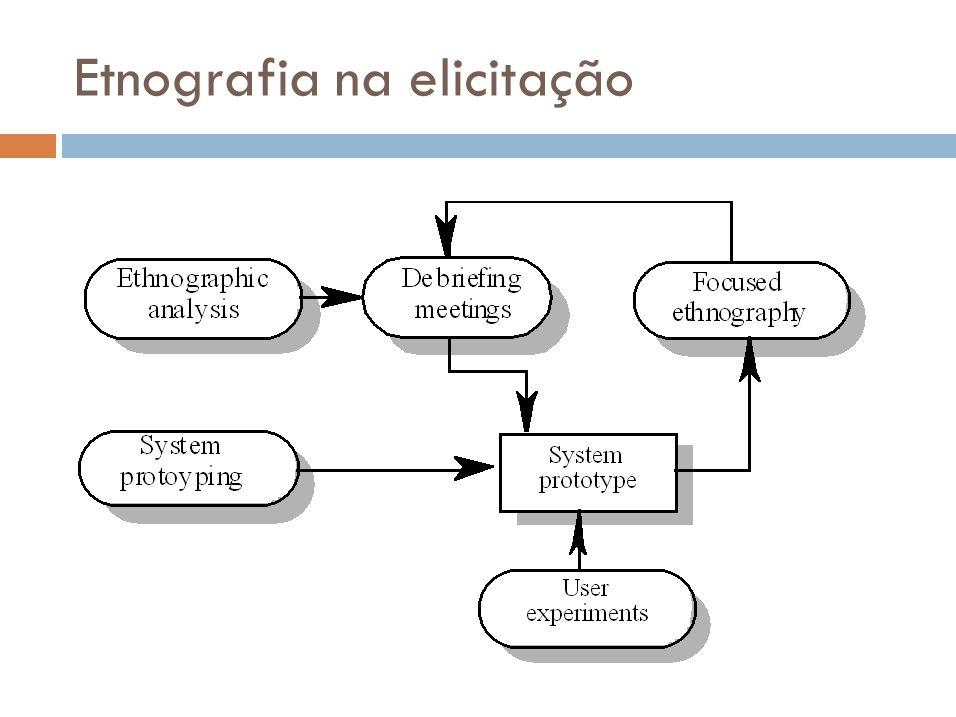 Etnografia na elicitação