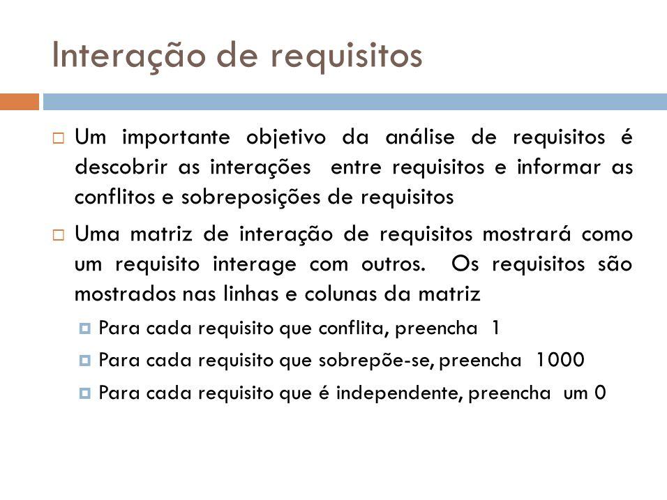 Interação de requisitos