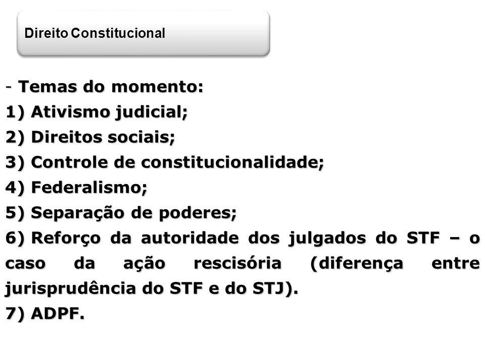 Controle de constitucionalidade; Federalismo; Separação de poderes;