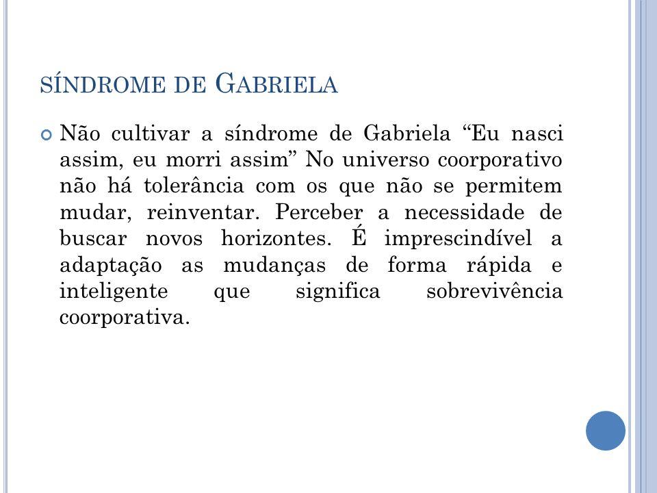 síndrome de Gabriela