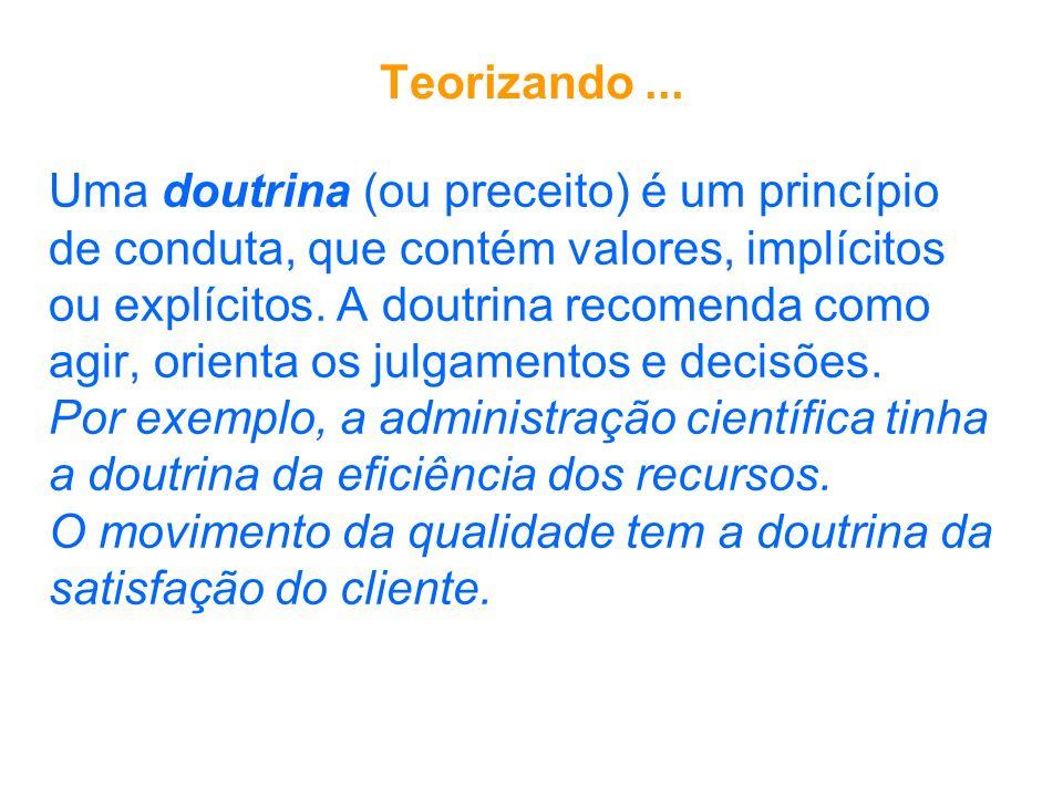 Teorizando ... Uma doutrina (ou preceito) é um princípio. de conduta, que contém valores, implícitos.