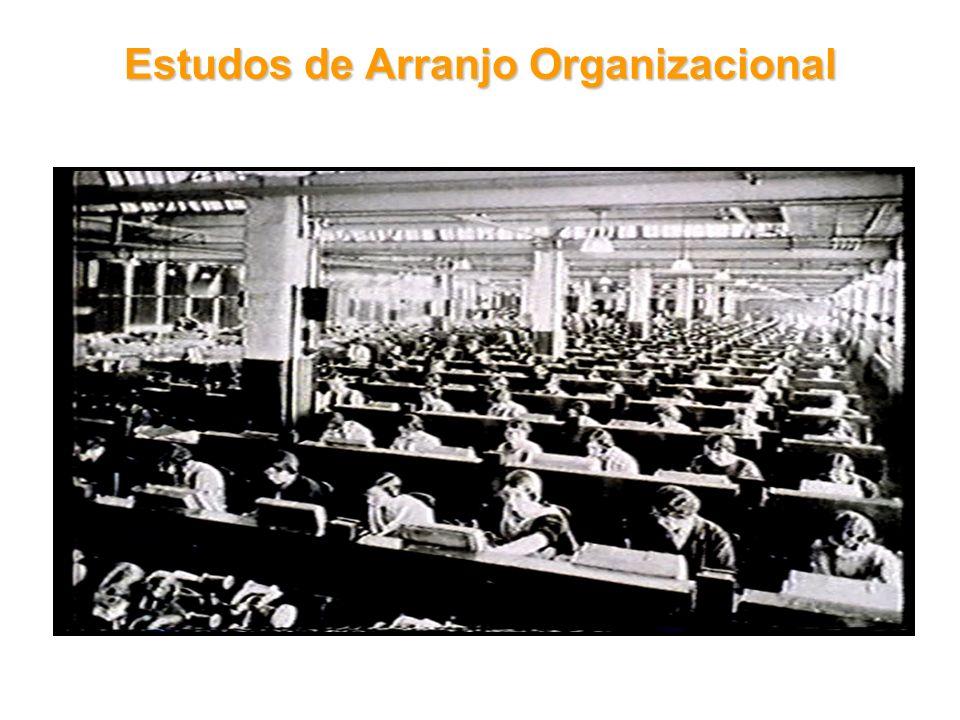 Estudos de Arranjo Organizacional