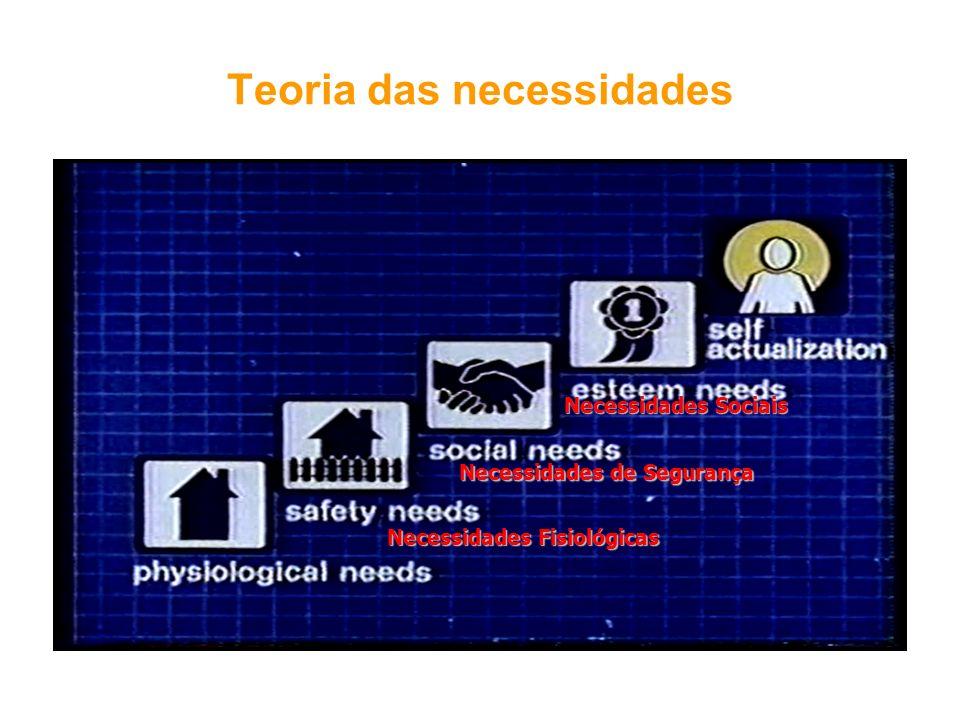 Teoria das necessidades