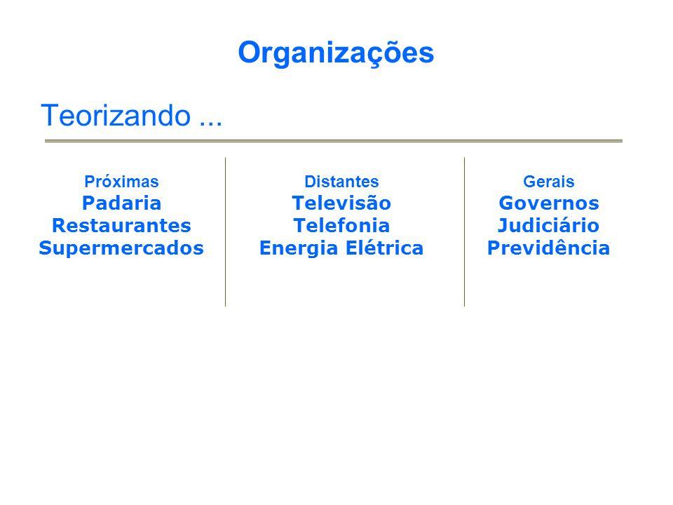 Organizações Teorizando ... Padaria Restaurantes Supermercados