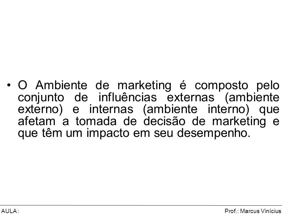 O Ambiente de marketing é composto pelo conjunto de influências externas (ambiente externo) e internas (ambiente interno) que afetam a tomada de decisão de marketing e que têm um impacto em seu desempenho.