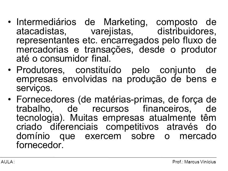 Intermediários de Marketing, composto de atacadistas, varejistas, distribuidores, representantes etc. encarregados pelo fluxo de mercadorias e transações, desde o produtor até o consumidor final.