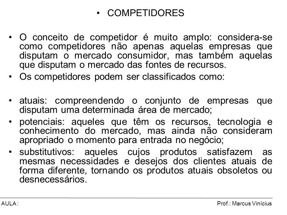 Os competidores podem ser classificados como: