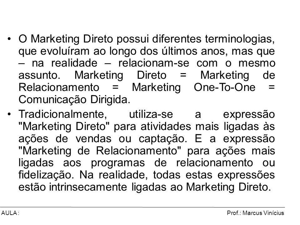 O Marketing Direto possui diferentes terminologias, que evoluíram ao longo dos últimos anos, mas que – na realidade – relacionam-se com o mesmo assunto. Marketing Direto = Marketing de Relacionamento = Marketing One-To-One = Comunicação Dirigida.