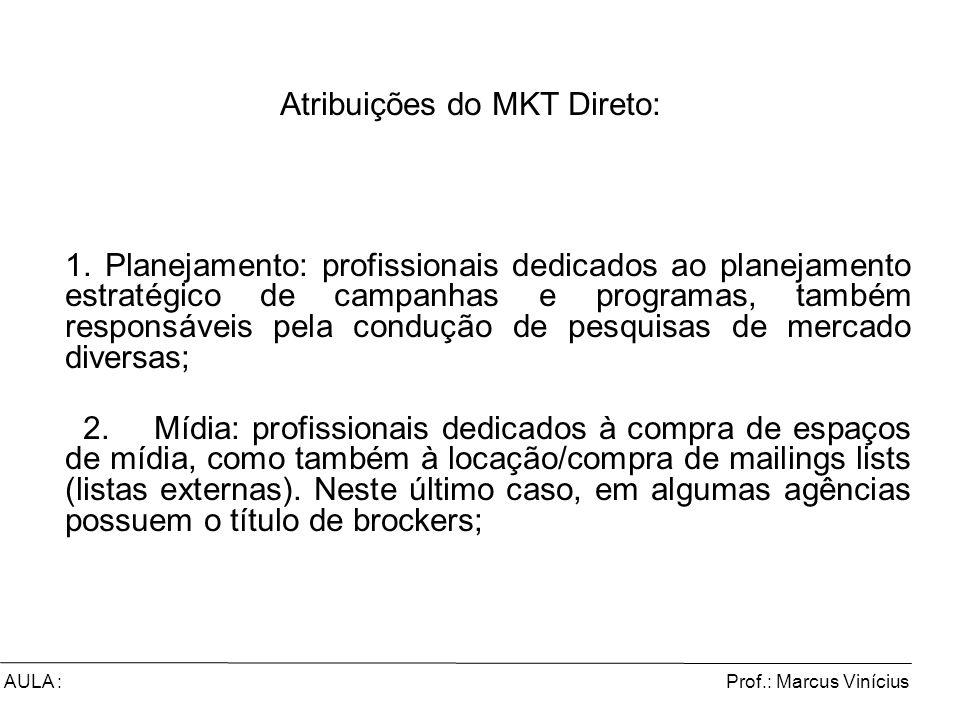 Atribuições do MKT Direto:
