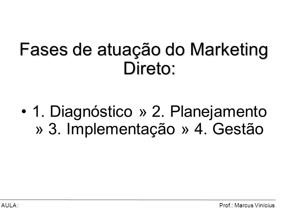 Fases de atuação do Marketing Direto: