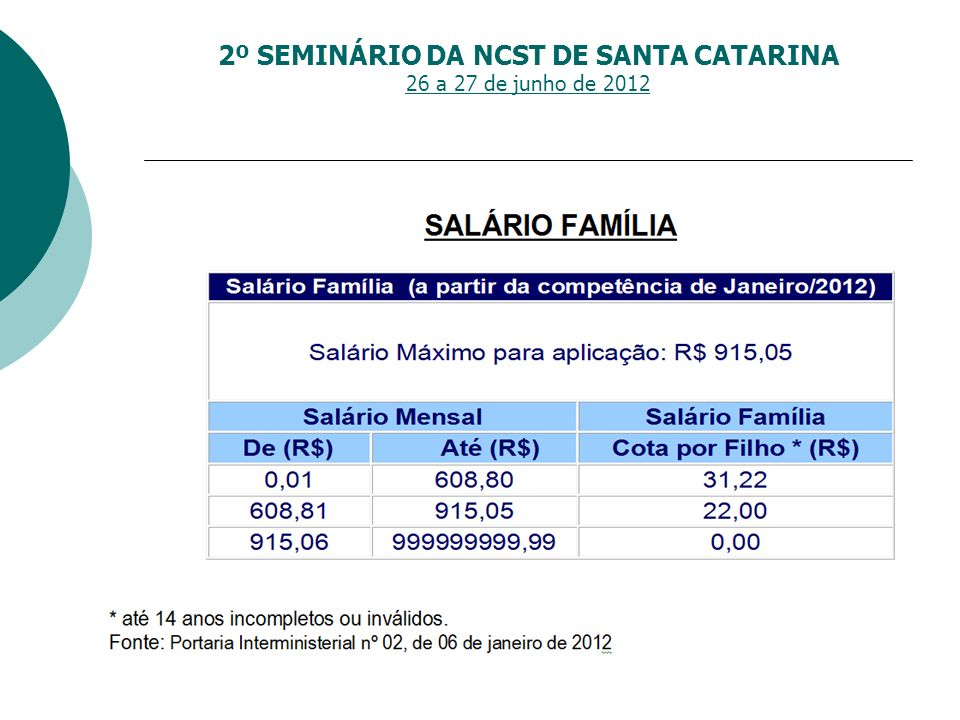 2º SEMINÁRIO DA NCST DE SANTA CATARINA 26 a 27 de junho de 2012