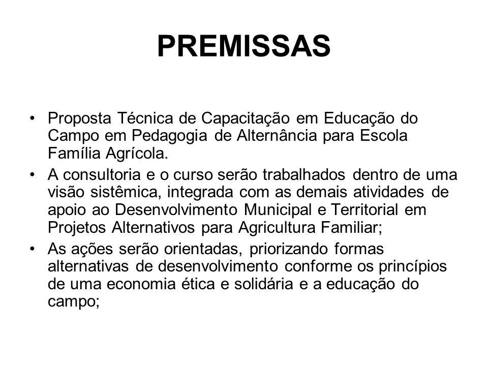 PREMISSAS Proposta Técnica de Capacitação em Educação do Campo em Pedagogia de Alternância para Escola Família Agrícola.