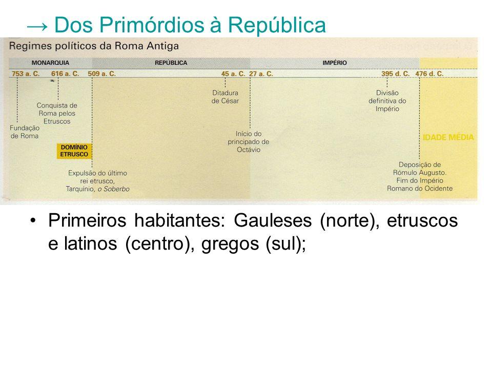 → Dos Primórdios à República