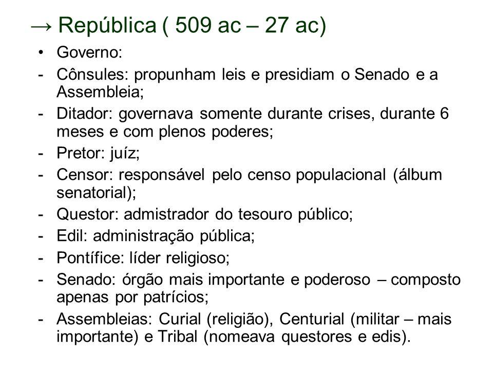 → República ( 509 ac – 27 ac) Governo: