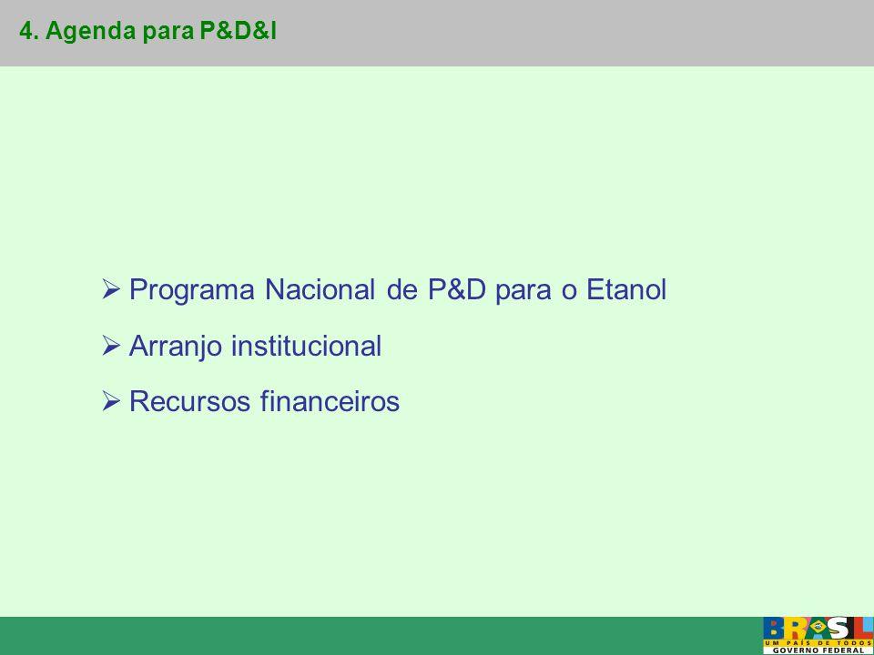 Programa Nacional de P&D para o Etanol Arranjo institucional