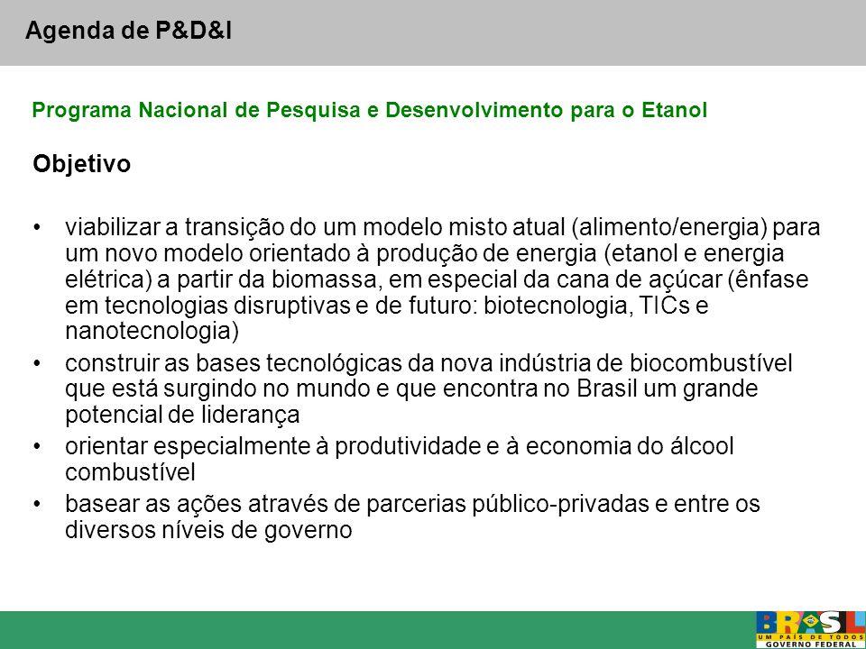 Agenda de P&D&I Objetivo