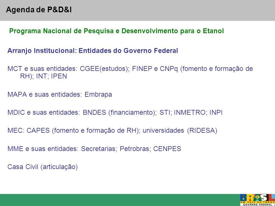 Agenda de P&D&I Programa Nacional de Pesquisa e Desenvolvimento para o Etanol. Arranjo Institucional: Entidades do Governo Federal.