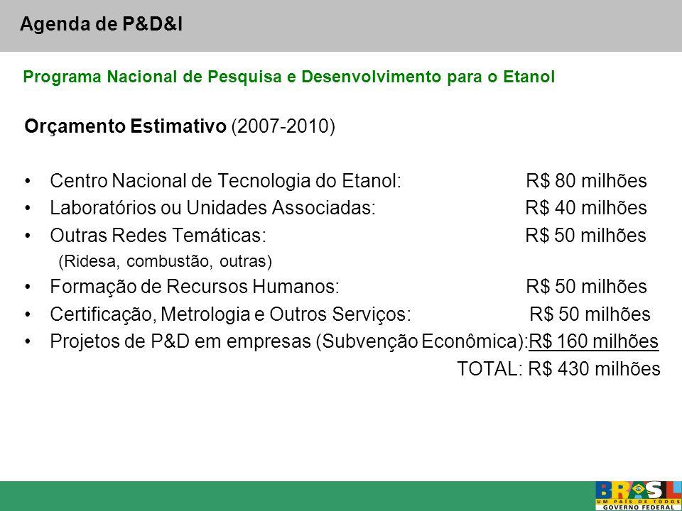 Orçamento Estimativo (2007-2010)