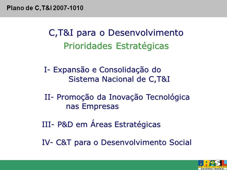 C,T&I para o Desenvolvimento Prioridades Estratégicas