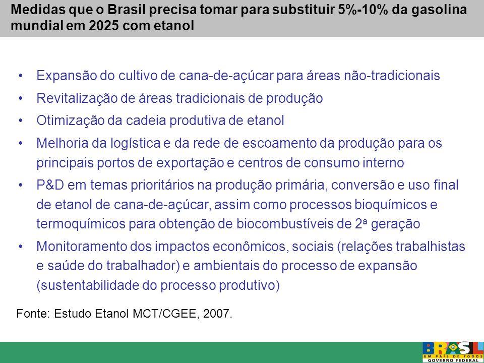 Fonte: Estudo Etanol MCT/CGEE, 2007.