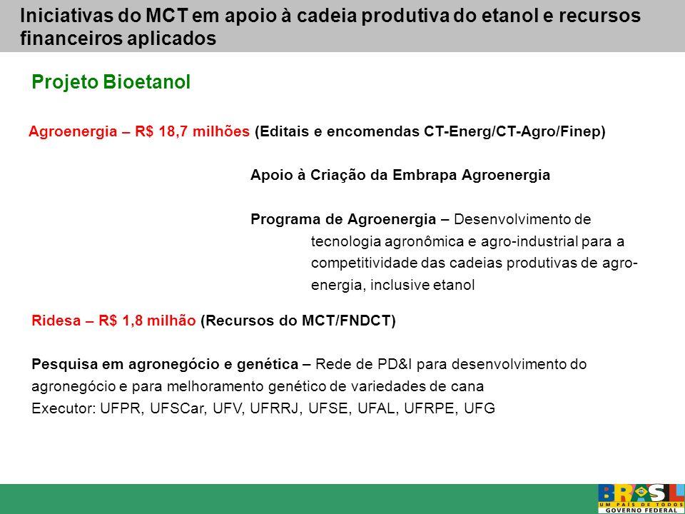 Iniciativas do MCT em apoio à cadeia produtiva do etanol e recursos financeiros aplicados