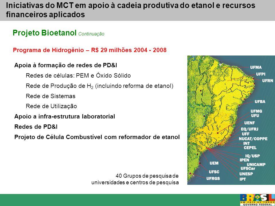 Projeto Bioetanol Continuação