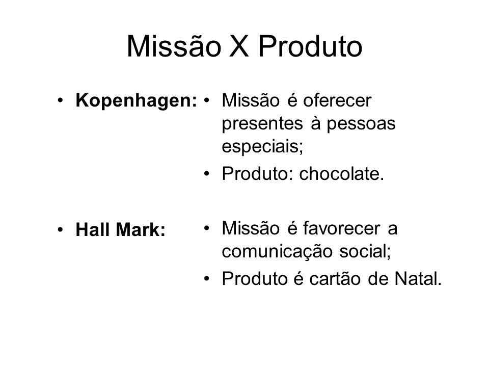 Missão X Produto Kopenhagen: Hall Mark: