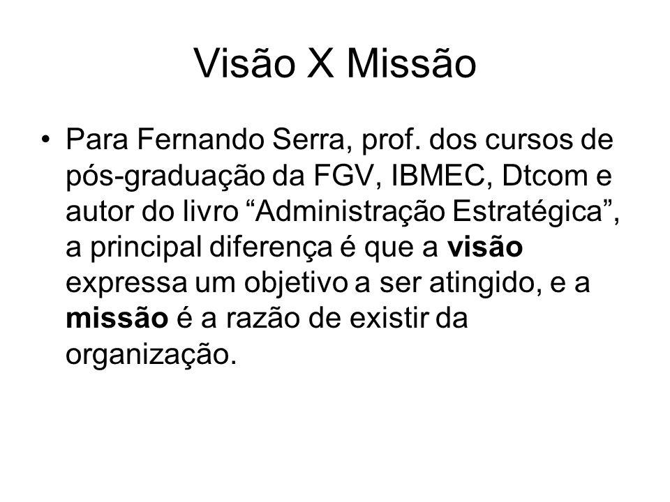 Visão X Missão