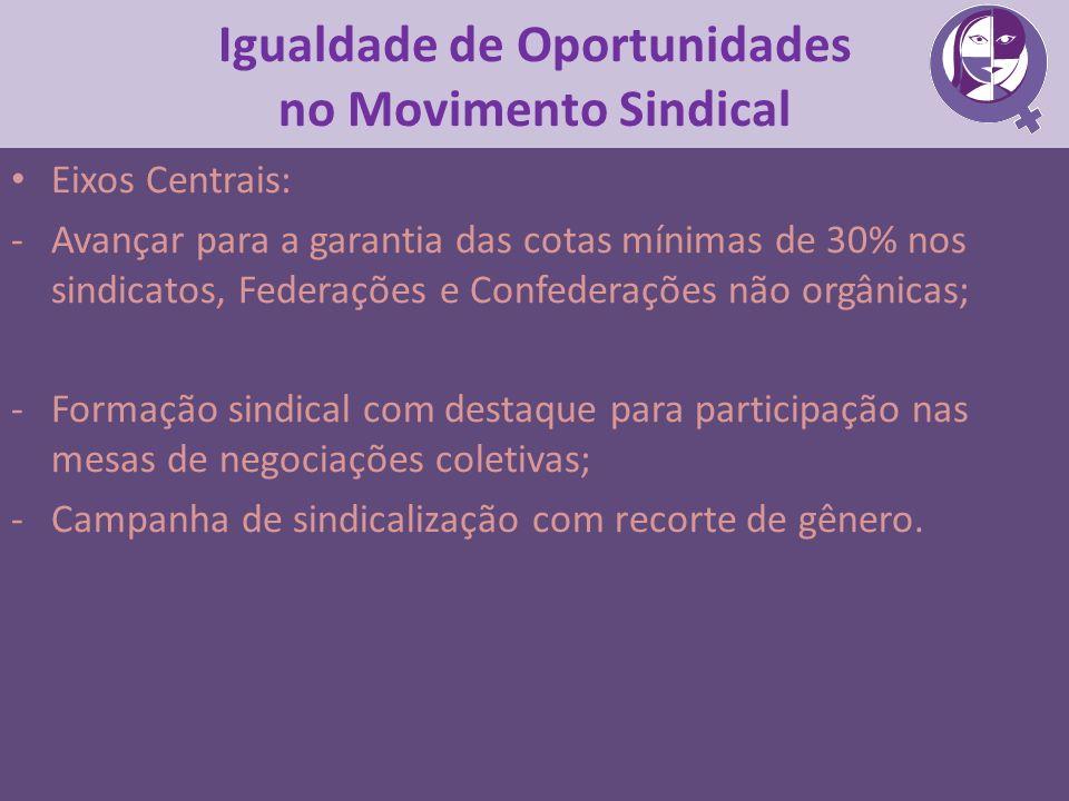 Igualdade de Oportunidades no Movimento Sindical