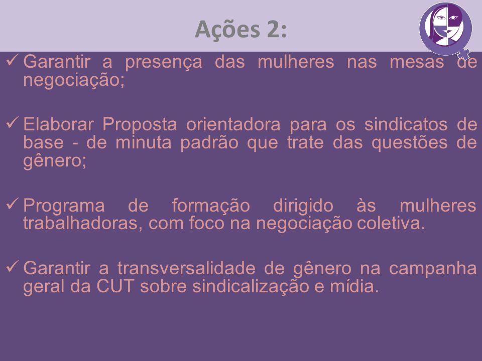 Ações 2: Garantir a presença das mulheres nas mesas de negociação;