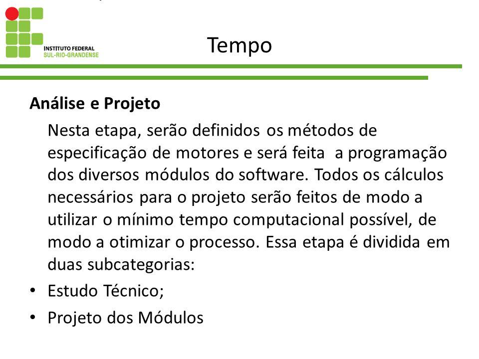 Tempo Análise e Projeto