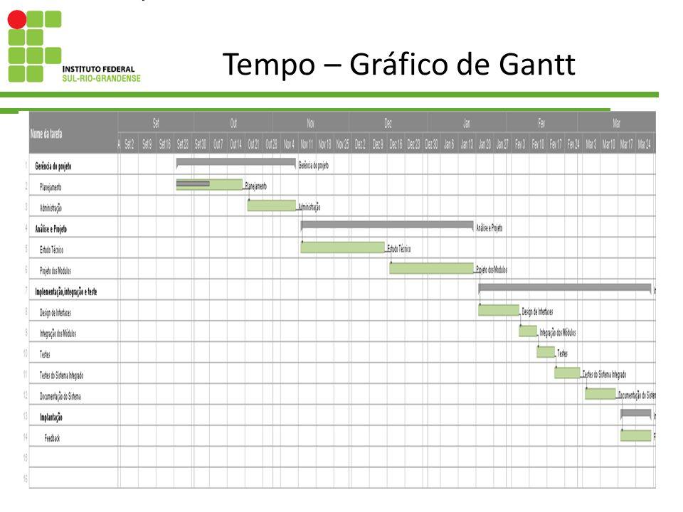 Tempo – Gráfico de Gantt